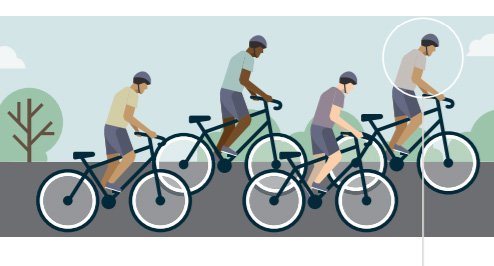 Pedaling to the top | A holistic approach to sales optimization