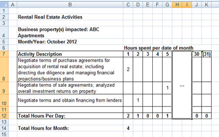 Sample Log For Tracking Rental Real Estate Activities  Insights