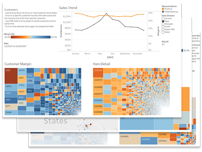 Business intelligence for the future of manufacturing