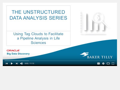Unstructured Data Analysis Series: Competitive Analysis