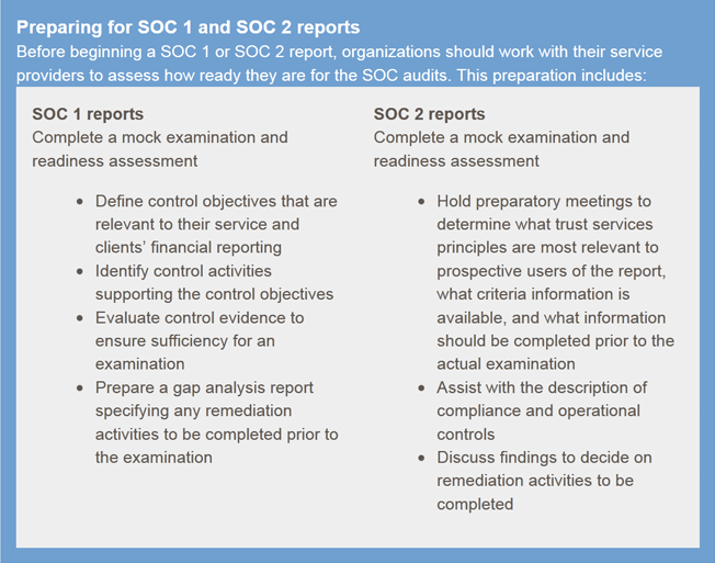 Soc Reporting What Service Organizations Need To Know Insights