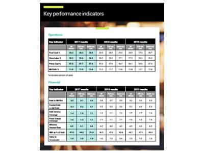 Just released! 2017 Restaurant benchmarks report