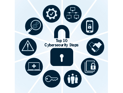 Protect your firm and clients: Top 10 cybersecurity steps for law firms